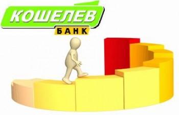 отзывы клиентов по кредитам банка