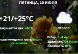 Прогноз погоды в Калуге на пятницу