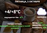 Прогноз погоды в Калуге на 5 октября