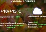 Прогноз погоды в Калуге на 6 октября