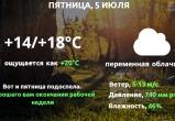 Прогноз погоды в Калуге на 5 июля