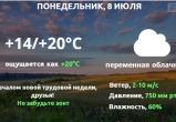 Прогноз погоды в Калуге на 6 июля
