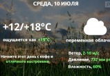 Прогноз погоды в Калуге на 10 июля
