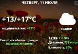 Прогноз погоды в Калуге на 11 июля