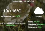 Прогноз погоды в Калуге на 12 июля