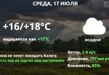Прогноз погоды в Калуге на 17 июля