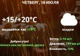 Прогноз погоды в Калуге на 18 июля