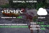 Прогноз погоды в Калуге на 19 июля