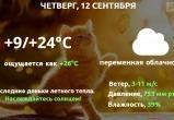 Прогноз погоды в Калуге на 12 сентября
