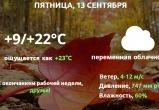 Прогноз погоды в Калуге на 13 сентября