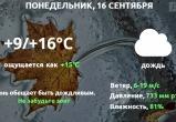 Прогноз погоды в Калуге на 16 сентября