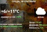Прогноз погоды в Калуге на 18 сентября