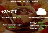 Прогноз погоды в Калуге на 24 сентября