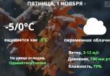 Прогноз погоды в Калуге на 1 ноября