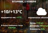 Прогноз погоды в Калуге на 5 ноября