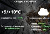 Прогноз погоды в Калуге на 6 ноября