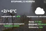 Прогноз погоды в Калуге на 12 ноября