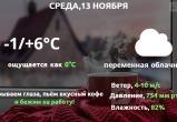 Прогноз погоды в Калуге на 13 ноября