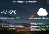 Прогноз погоды в Калуге на 15 ноября