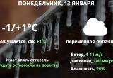 Прогноз погоды в Калуге на 13 января