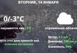 Прогноз погоды в Калуге на 14 января