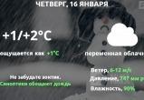 Прогноз погоды в Калуге на 16 января