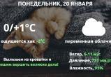 Прогноз погоды в Калуге на 20 января