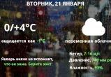 Прогноз погоды в Калуге на 21 января