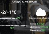 Прогноз погоды в Калуге на 12 февраля