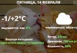 Прогноз погоды в Калуге на 14 февраля
