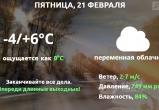 Прогноз погоды в Калуге на 21 февраля