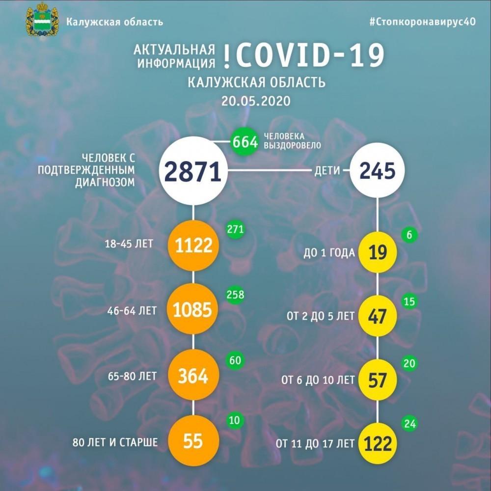65Covid19